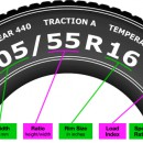 What Tire Size Do I Need?